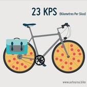 Primary pizza wheels